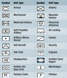 Unit symbols