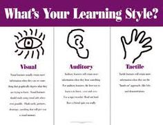 visual learning style essay