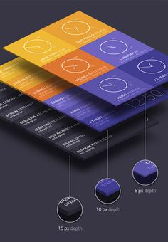 Presentation layer depth