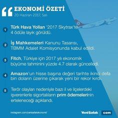 #EkonomininÖzeti 20 Haziran tarihinde ekonomi gündeminde yaşanan gelişmeleri sizler için derledik #türkhavayolları #THY #skytrax #tbmm #fitch #fitchratings #amazon #büyüme #terör