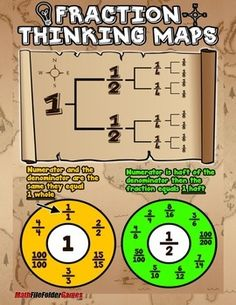 Fraction thinking Maps {Poster and Cards}… 3rd Grade Fractions, 5th Grade Math, Math Fractions, Teaching Fractions, Sixth Grade, Maths, Math Charts, Math Anchor Charts, Math Resources