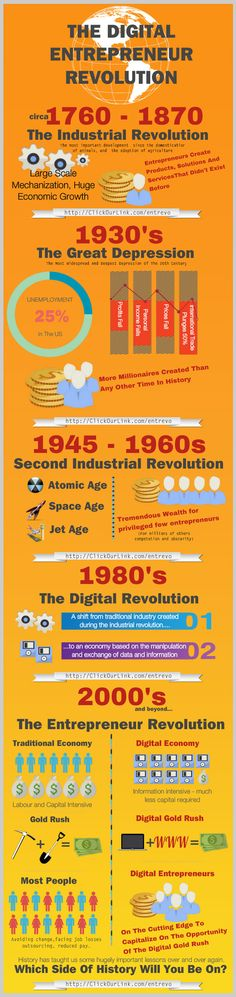 The Digital Entrepreneur Revolution is now. Throughout history, the times of economic recession provided savvy Entrepreneurs with a massive opportunit Business Advice, Start Up Business, Textile Business, Career Information, Digital Revolution, Atomic Age, Industrial Revolution, Professional Development