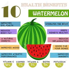 Illustration of 10 Health benefits information of Watermelon. Nutrients infographic vector art, clipart and stock vectors.