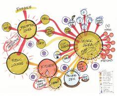 bubble diagram in design cad Bubble Diagram Architecture, Architecture Concept Diagram, Architecture Graphics, Architecture Design, Tropical Architecture, Architecture Diagrams, Architecture Portfolio, Drawing Architecture, Landscape Architecture