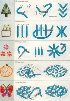 Tutorial bordados.  Embroidery.  Good pics.