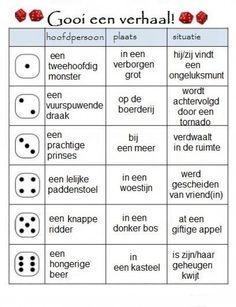 Leuk idee voor een stelopdracht (van welke.nl)