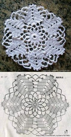 How to Crochet a Solid Granny Square Crochet Square Patterns, Crochet Doily Patterns, Crochet Diagram, Crochet Chart, Crochet Squares, Thread Crochet, Crochet Designs, Crochet Doilies, Crochet Flowers