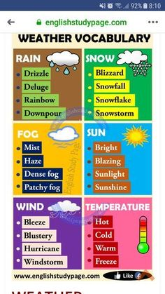 Weather words in English Best Picture For Bildung logo For Your Taste You are looking for something, English Grammar Rules, English Writing Skills, Learn English Grammar, English Vocabulary Words, Learn English Words, English Phrases, English Idioms, English Language Learning, Teaching English