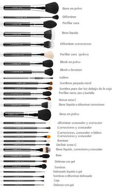 There are a lot of people who nowadays are applying cosmetics using their fingers, in my opinion it looks a lot better if applied using a make-up brush. This article describes the reasons for this and looks at the types of make-up bru Makeup Brush Uses, Makeup 101, Makeup Guide, Love Makeup, Makeup Tools, Skin Makeup, Makeup Inspo, Makeup Ideas, Soft Eye Makeup