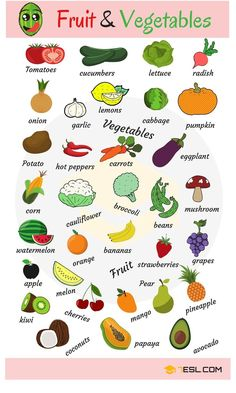 Fruits and Vegetables Vocabulary in English Fruits and Vegetables! List of fruits and vegetables with images. Learn these names of vegetables and fruits to enhance your vocabulary words in English. Learning English For Kids, English Worksheets For Kids, English Lessons For Kids, Kids English, English Language Learning, English Study, Teaching English, English English, English Games
