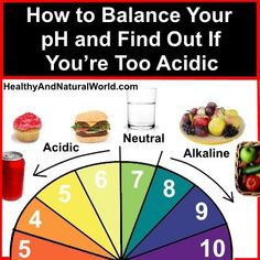 pH Balance in the body. I'm not sure how much of the pH balance is true, but I liked this article because it has great tips for just general health for everyone