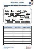 #Wortarten #ordnen 4.Klasse #Franzoesisch Arbeitsanweisungen sind in den Lösungen in Französisch übersetzt. Arbeitsblätter / Übungen / Aufgaben für den Grammatik- und Deutschunterricht - Grundschule.  Es handelt sich um das Ordnen von Wortarten, die auf 10 Arbeitsblätter verteilt sind. Die #Adjektive / Wiewörter, #Nomen / Namenwörter und #Verben / Tunwörter müssen in einer Tabelle geordnet werden.