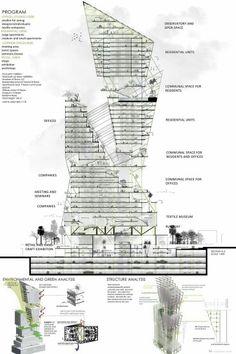 Corte esquemático - Torre de oficinas