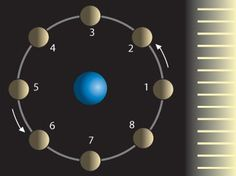 Mond Grafik1.jpg