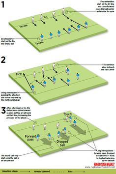 sharp attack rugby games, rugby drills, rugby coaching, soccer academy,  rugby players
