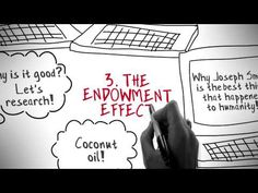 ▶ COGNITIVE EASE, CONFIRMATION BIAS, ENDOWMENT EFFECT - THINKING, FAST AND SLOW (PART 2) - YouTube