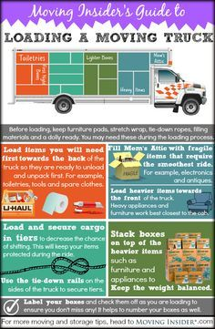 The Best Way to Pack a Moving Truck - Moving Insider How to pack a moving truck. Everything is packed, the moving truck is outside. There are many different ways to pack a moving truck but this method will ensure a smoother move. Moving House Tips, Moving Home, Moving Tips, Moving Day, Moving Hacks, Easy Ways To Pack For Moving, Move On Up, Big Move, First Move