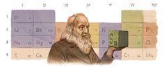Dmitri Mendeléyev, el hombre que ordenó los elementos