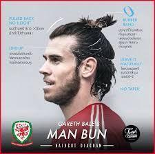 Pin On Hair Bun Of Gareth Bale