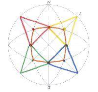 """Учимся делать темари: """"Разноцветные треугольники"""" - Темари - Статьи о Японии - Fushigi Nippon - Загадочная Япония"""