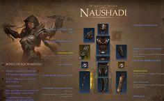 Blizzard inaugura perfis de personagens online para Diablo 3