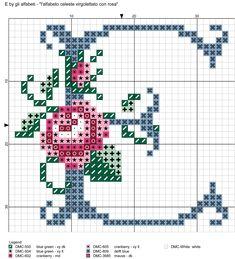 alfabeto celeste virgolettato con rosa: E