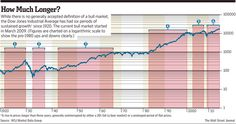 How to Tell if Your Retirement Nest Egg Is Big Enough - WSJ