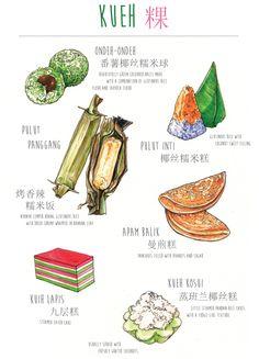 Behance : Malaysian Kueh / Malaysian Kuih / 粿 Food Illustration by Ong Siew Guet