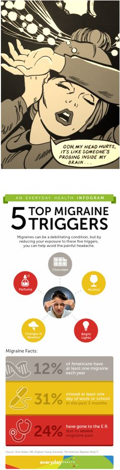 Have You Ever Had a Migraine?! -by L.J. O'Neal, writer.