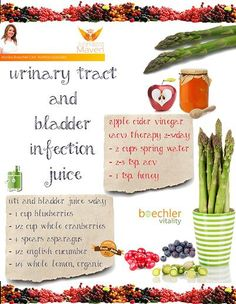 Urinary Tract and Bladder Infection Juice Therapy - Juice Fasting Maven, How to Juice Fast Smoothies, Juice Smoothie, Uti Remedies, Health Remedies, Natural Remedies, Herbal Remedies, Healthy Juices, Healthy Drinks, Detox Drinks