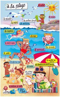 Lexique : à la plage