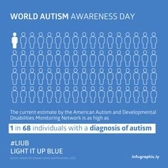 World Autism Awareness Day #LIUB #lightitupblue