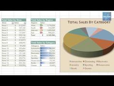 Ways to create formulas in MS-Excel Ms-Excel provides us users a simple way of calculating. It can perform various mathematical functions like that of a calc. Computer Tips, Microsoft Excel, Ms, Tutorials, Learning, Youtube, Youtubers, Youtube Movies, Education