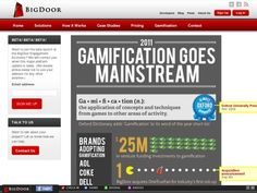 2011: Gamification Goes Mainstream Infographic
