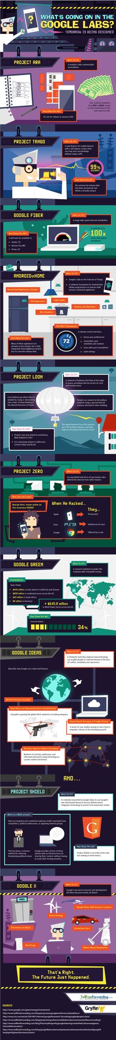 Google X, Project Tango And ARA: What's really going on at Google's secret lab? - #infographic #technology #google