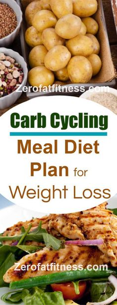 Carb Cycling: Healthy Meal Diet Plan for Women to Lose Weight Fast...