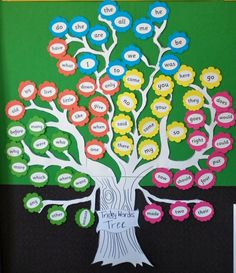 Jolly Phonic Tricky Word Tree This is my version of it. Words are attached to the wall with velcro, so you can easily put on and remove the words.