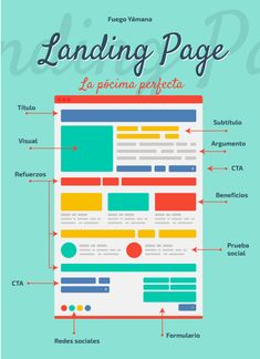 Landing Page: cómo debe ser Marketing En Internet, Content Marketing, Online Marketing, Social Media Marketing, Digital Marketing, Design Websites, Web Design Trends, Landing Page Examples, Landing Page Design