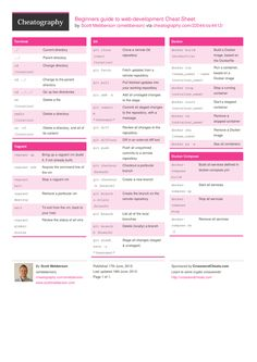 beginners guide to web development cheat sheet by smebberson httpwww