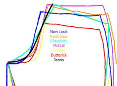 Comparing Trouser / Pant Patterns - Crotch Curve Lines (From the blog: Dixie DIY http://dixiediy.blogspot.co.uk/2012/02/decoding-derriere-or-have-you-read-word.html )