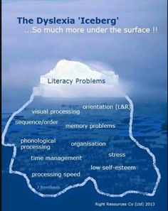 As we head into the school year, keep in mind that dyslexia affects far more than the student's ability to read. In my case, organization and time management have always been huge challenges!