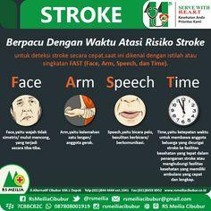 FAST deteksi dini pemeriksaan stroke