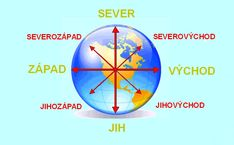 Školákov - Prvouka - Orientace v krajině Chart, Learning, Montessori, Study, Teaching, Studying, Education
