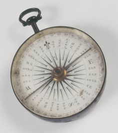 Circular metal cased compass, owned by Ludwig Leichhardt. From the collection of the State Library of NSW.