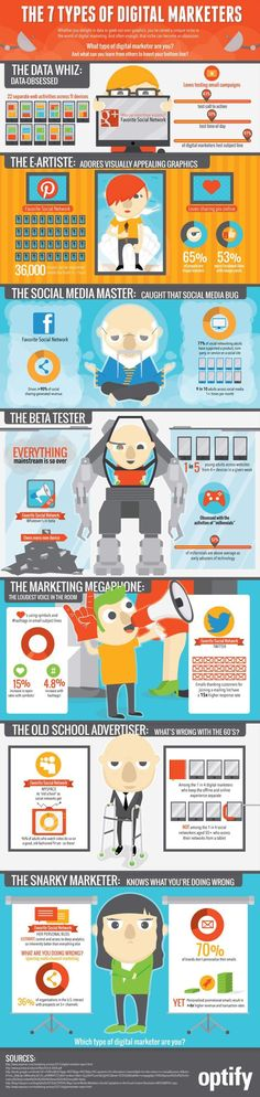 The 7 Types of Digital Marketer. Everybody has a different way of using social media in the digital marketing world and his or her unique own style. Or do they? there are just seven types of digital marketers depending on how they use social media. A