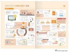[Infographics_ Print] 경희사이버대 연례보고서 -' 2013 성취와 도약'에 관한 인포그래픽