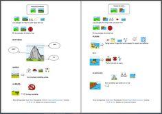 U.D. Los paisajes.  En este documento, se explica con pictogramas el tema de los paisajes y se plantean actividades que los alumnos deben resolver.  http://arasaac.org/materiales.php?id_material=1151