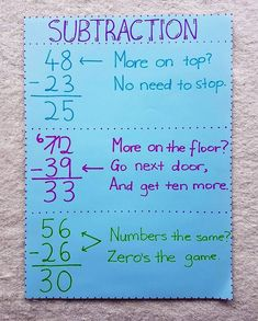 New subtraction anchor chart.