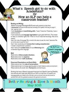 Use this as a poster or handout to share with your team at school!Created to celebrate Better Hearing and Speech Month, May 2015; this is a great tool to promote understanding of the role of Speech Language Pathologists in the school setting. Collaboration is key!