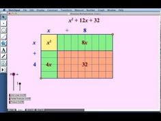Use Sketchpad to model binomial multiplication with virtual algebra tiles.     -Glenna